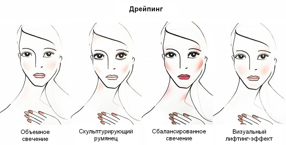 Схема нанесения румян Air blush soft glow duo от Marc Jacobs